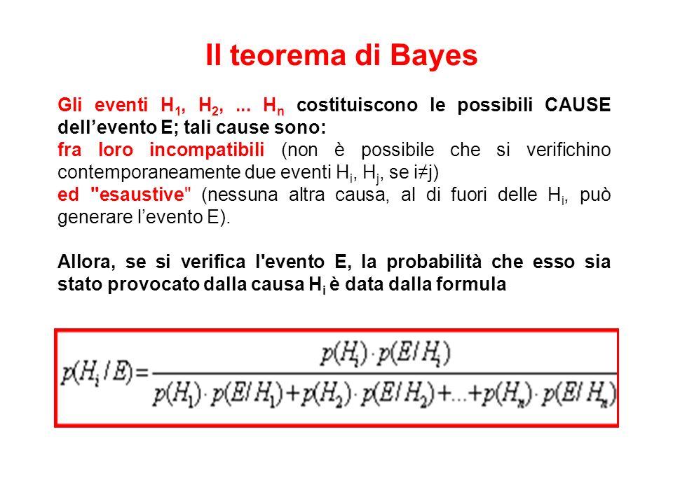 Il teorema di Bayes Gli eventi H 1, H 2,... H n costituiscono le possibili CAUSE dellevento E; tali cause sono: fra loro incompatibili (non è possibil