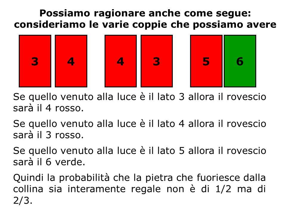 Possiamo ragionare anche come segue: consideriamo le varie coppie che possiamo avere Se quello venuto alla luce è il lato 4 allora il rovescio sarà il 3 rosso.