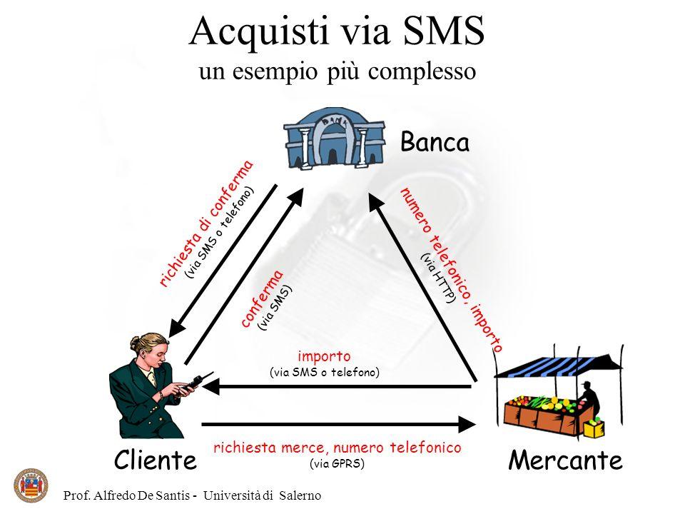 Prof. Alfredo De Santis - Università di Salerno Banca ClienteMercante richiesta merce, numero telefonico (via GPRS) numero telefonico, importo (via HT