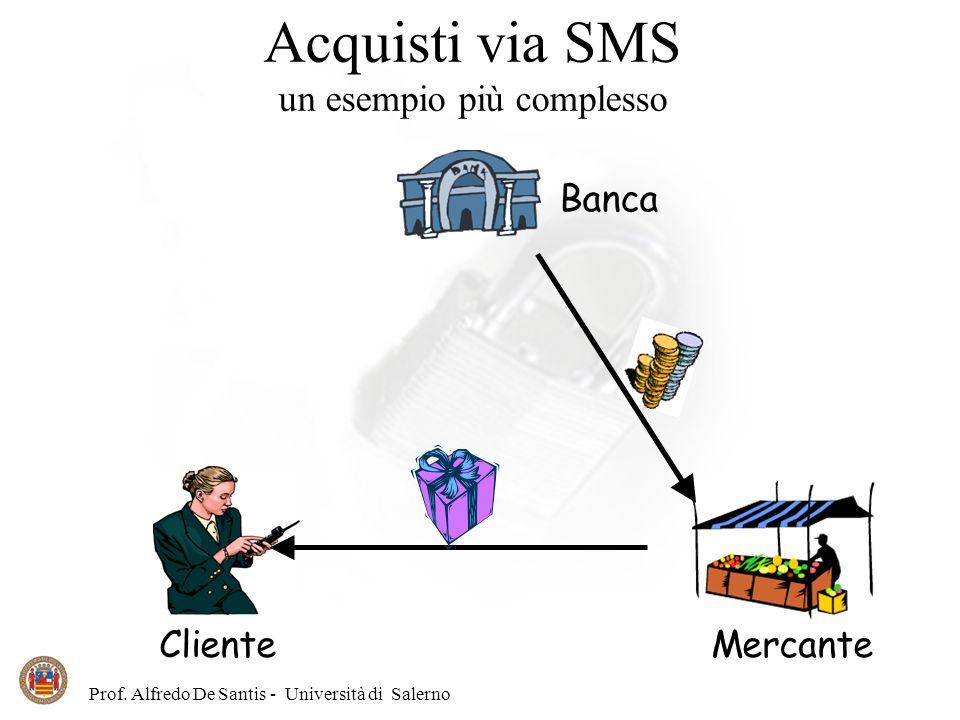Prof. Alfredo De Santis - Università di Salerno Banca ClienteMercante Acquisti via SMS un esempio più complesso