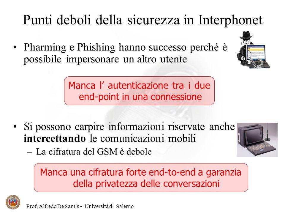 Prof. Alfredo De Santis - Università di Salerno Punti deboli della sicurezza in Interphonet Pharming e Phishing hanno successo perché è possibile impe