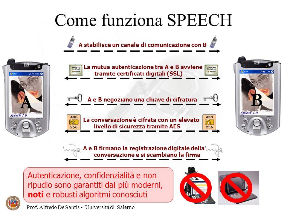 Prof. Alfredo De Santis - Università di Salerno Come funziona SPEECH A B A stabilisce un canale di comunicazione con B La mutua autenticazione tra A e