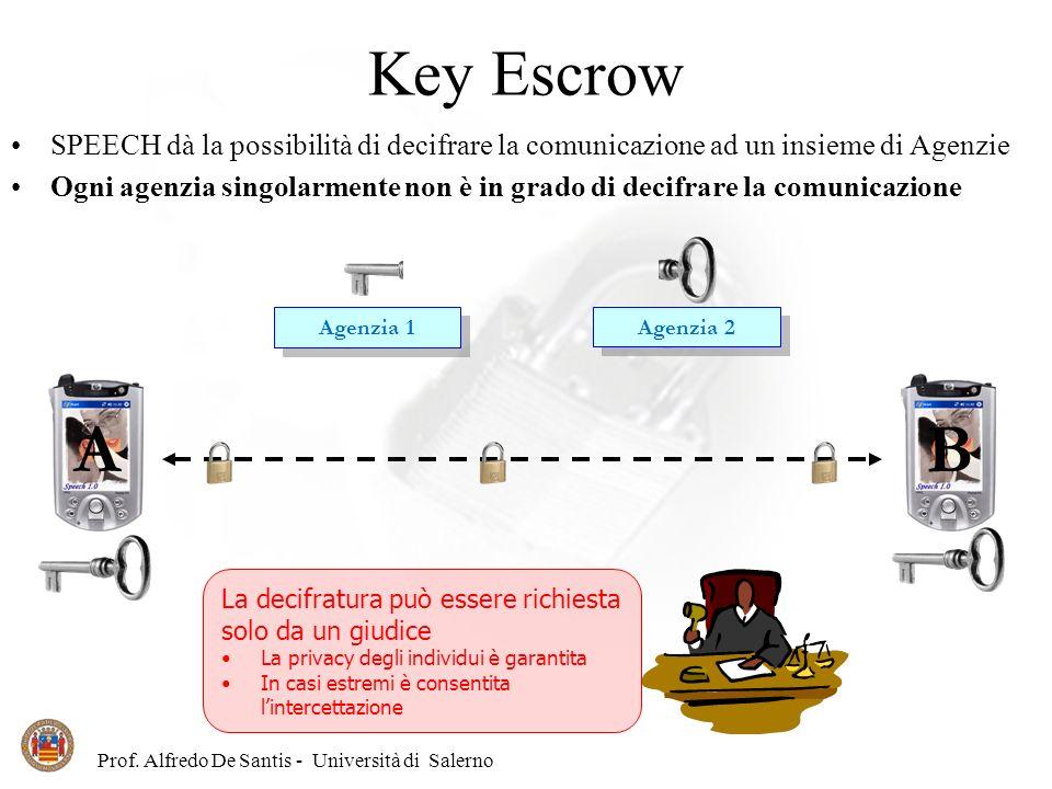Prof. Alfredo De Santis - Università di Salerno Key Escrow SPEECH dà la possibilità di decifrare la comunicazione ad un insieme di Agenzie Ogni agenzi