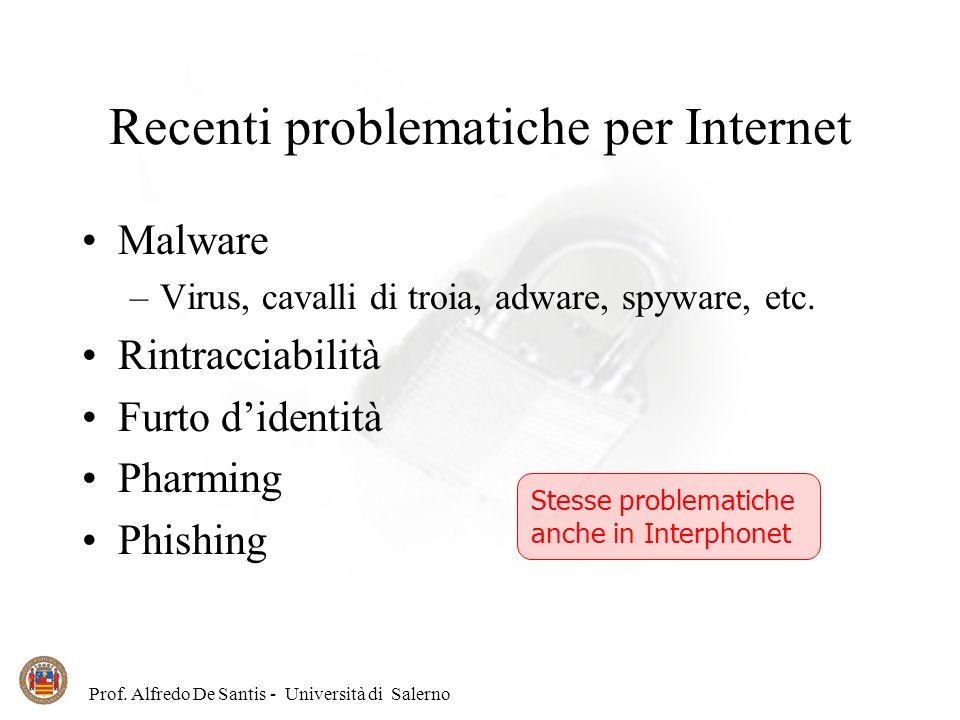 Prof. Alfredo De Santis - Università di Salerno Recenti problematiche per Internet Malware –Virus, cavalli di troia, adware, spyware, etc. Rintracciab