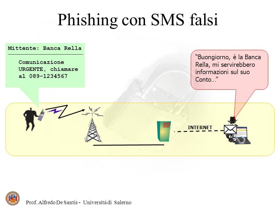 Prof. Alfredo De Santis - Università di Salerno Phishing con SMS falsi INTERNET Mittente: Banca Rella Comunicazione URGENTE, chiamare al 089-1234567 B