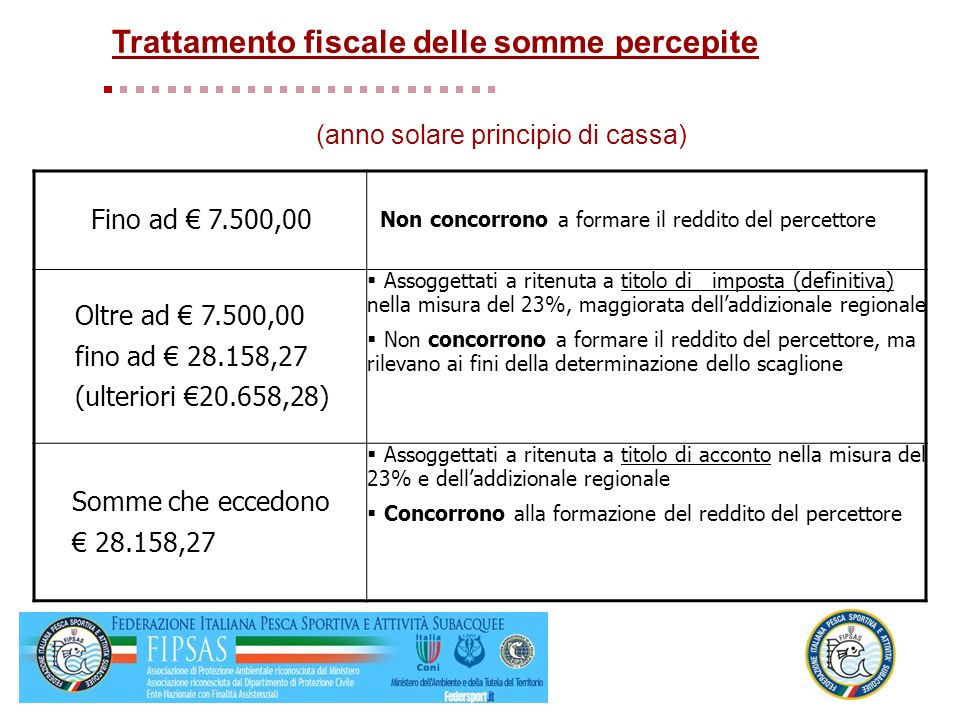 Fino ad 7.500,00 Non concorrono a formare il reddito del percettore Oltre ad 7.500,00 fino ad 28.158,27 (ulteriori 20.658,28) Assoggettati a ritenuta