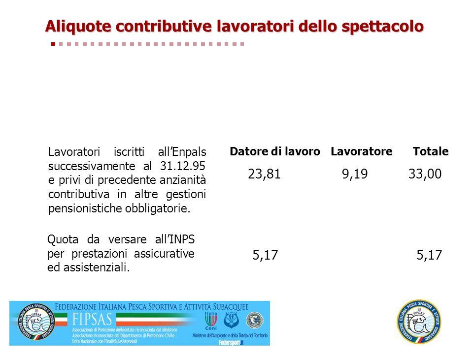 Aliquote contributive lavoratori dello spettacolo Lavoratori iscritti allEnpals successivamente al 31.12.95 e privi di precedente anzianità contributi
