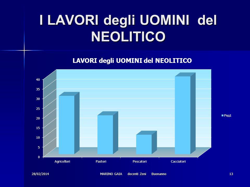 I LAVORI degli UOMINI del NEOLITICO 28/02/2014MARINO GAIA docenti Zeni Buonanno13
