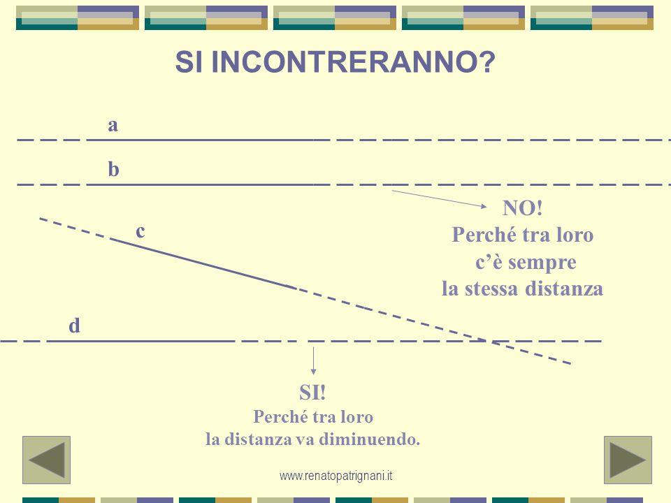 www.renatopatrignani.it SI INCONTRERANNO? NO! Perché tra loro cè sempre la stessa distanza SI! Perché tra loro la distanza va diminuendo. a b c d