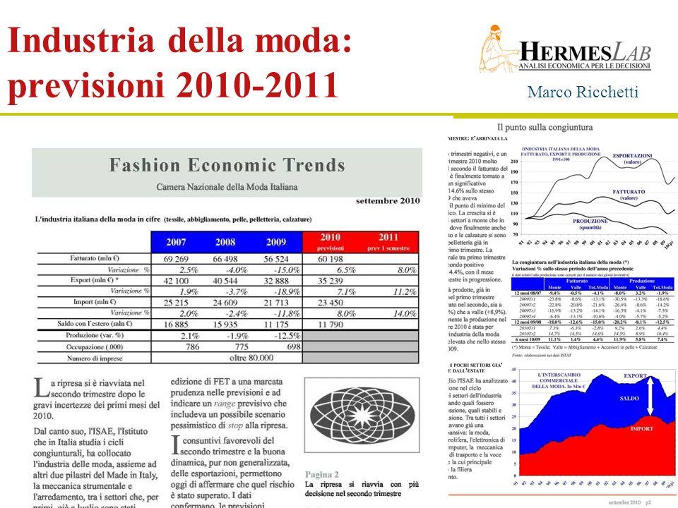 Marco Ricchetti Industria della moda: previsioni 2010-2011