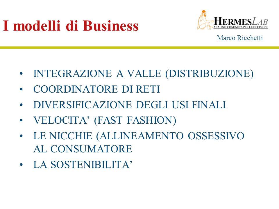 Marco Ricchetti I modelli di Business INTEGRAZIONE A VALLE (DISTRIBUZIONE) COORDINATORE DI RETI DIVERSIFICAZIONE DEGLI USI FINALI VELOCITA (FAST FASHI