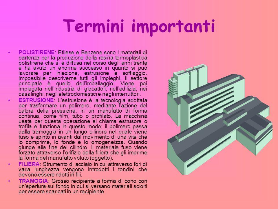 Termini importanti POLISTIRENE: Etilese e Benzene sono i materiali di partenza per la produzione della resina termoplastica polistirene che si è diffu