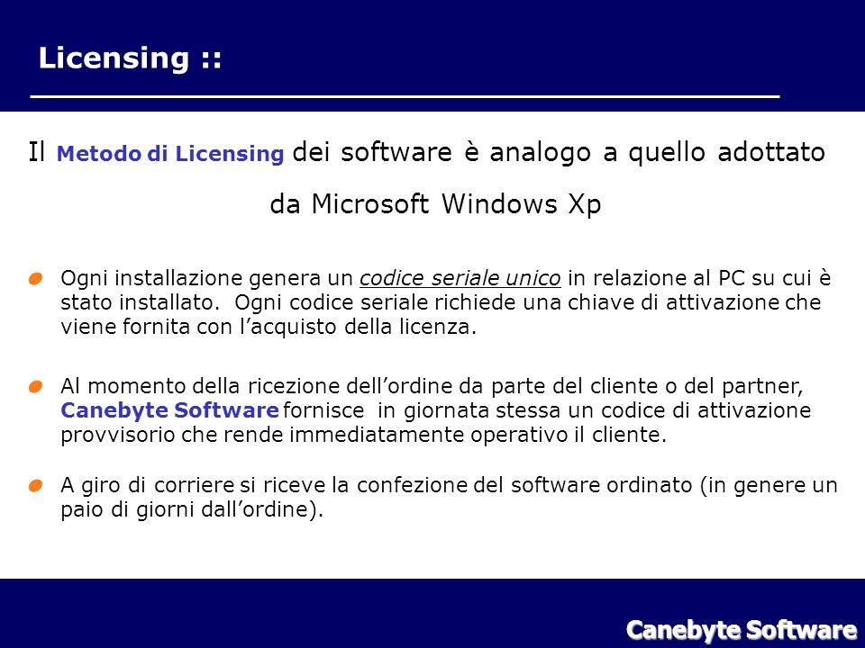 Licensing :: Il Metodo di Licensing dei software è analogo a quello adottato da Microsoft Windows Xp Ogni installazione genera un codice seriale unico in relazione al PC su cui è stato installato.