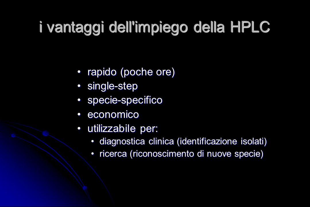 le fasi del processo di identificazione mediante HPLC confronto visivo del profilo comatografico in esame con quelli di specie note identificando, qua