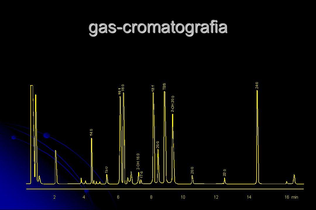 pirolisi degli acidi micolici in esteri metilici saturi di 22, 24 e 26 atomi di Cpirolisi degli acidi micolici in esteri metilici saturi di 22, 24 e 2