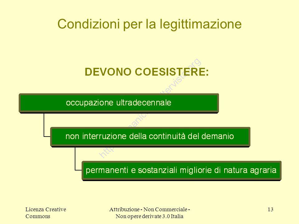 Licenza Creative Commons Attribuzione - Non Commerciale - Non opere derivate 3.0 Italia 13 http://demanicivici.altervista.org Condizioni per la legitt
