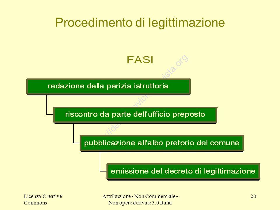 Licenza Creative Commons Attribuzione - Non Commerciale - Non opere derivate 3.0 Italia 20 http://demanicivici.altervista.org Procedimento di legittim
