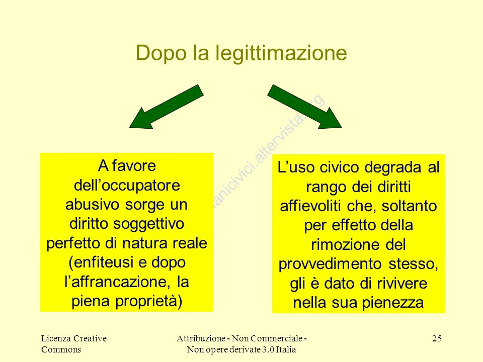 Licenza Creative Commons Attribuzione - Non Commerciale - Non opere derivate 3.0 Italia 25 http://demanicivici.altervista.org Dopo la legittimazione A