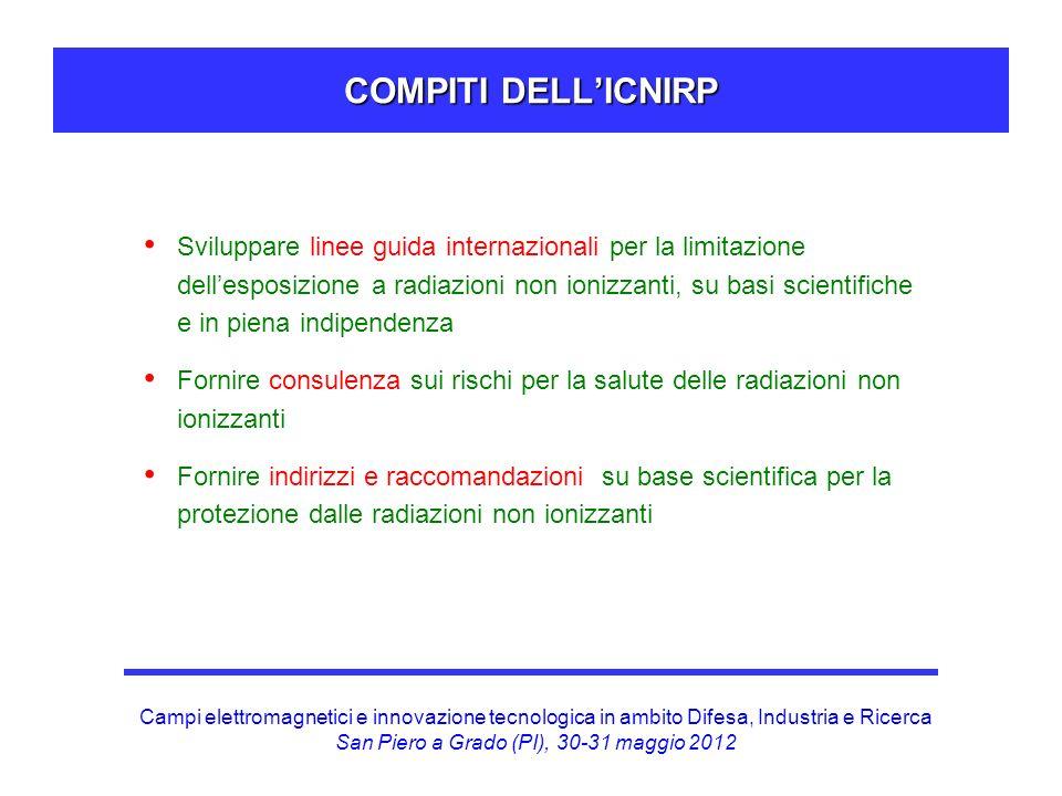 Campi elettromagnetici e innovazione tecnologica in ambito Difesa, Industria e Ricerca San Piero a Grado (PI), 30-31 maggio 2012 QUALE NORMATIVA PER I MILITARI.