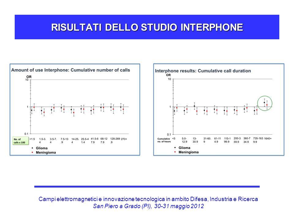 Campi elettromagnetici e innovazione tecnologica in ambito Difesa, Industria e Ricerca San Piero a Grado (PI), 30-31 maggio 2012 RISULTATI DELLO STUDI