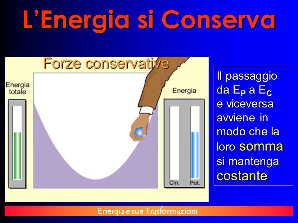 Energia e sue Trasformazioni LEnergia si Conserva Il passaggio da E P a E C e viceversa avviene in modo che la loro somma si mantenga costante Forze c