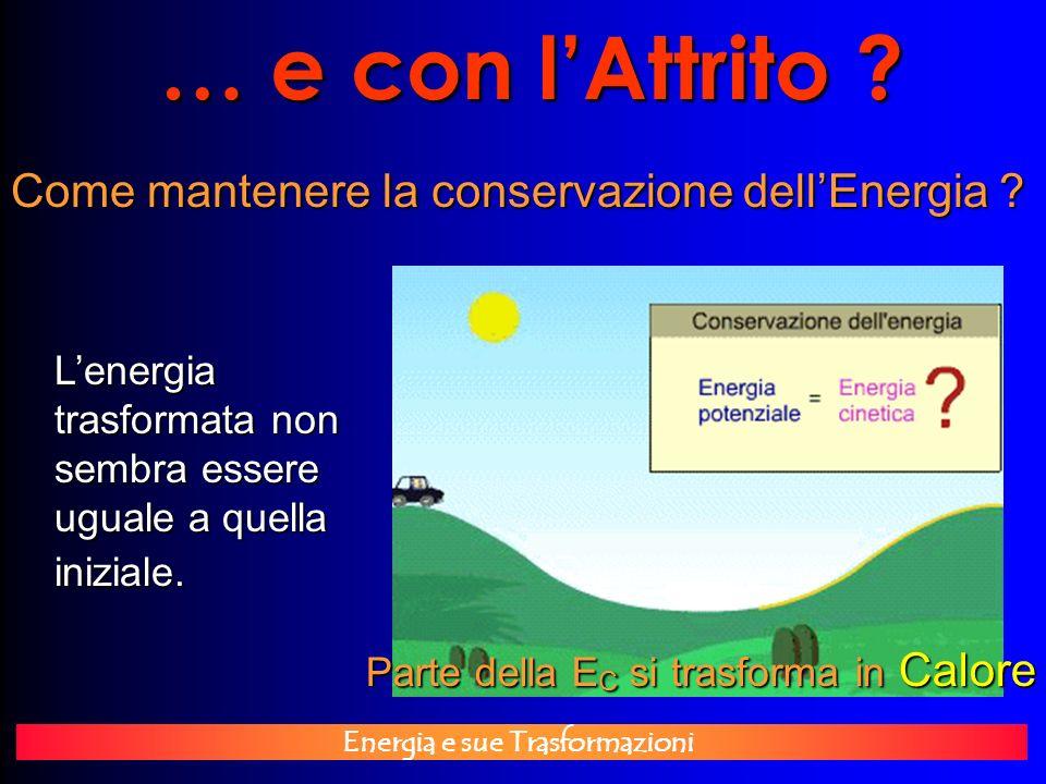 Energia e sue Trasformazioni … e con lAttrito ? Lenergia trasformata non sembra essere uguale a quella iniziale. Come mantenere la conservazione dellE
