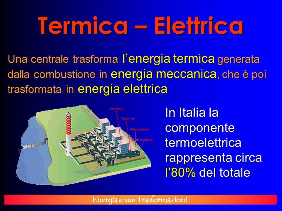 Energia e sue Trasformazioni Termica – Elettrica Una centrale trasforma lenergia termica generata dalla combustione in energia meccanica, che è poi tr