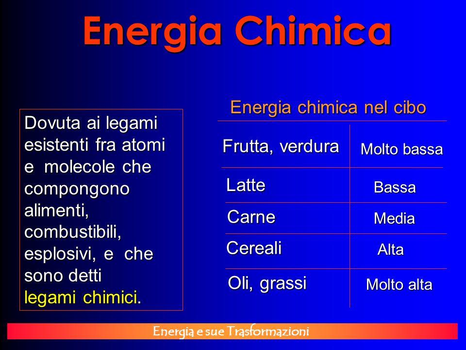Energia e sue Trasformazioni Energia Chimica Dovuta ai legami esistenti fra atomi e molecole che compongono alimenti, combustibili, esplosivi, e che s