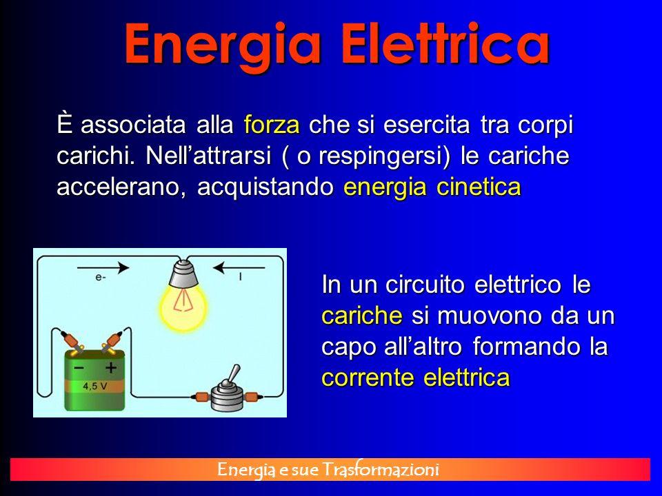 Energia e sue Trasformazioni Energia Elettrica È associata alla forza che si esercita tra corpi carichi. Nellattrarsi ( o respingersi) le cariche acce