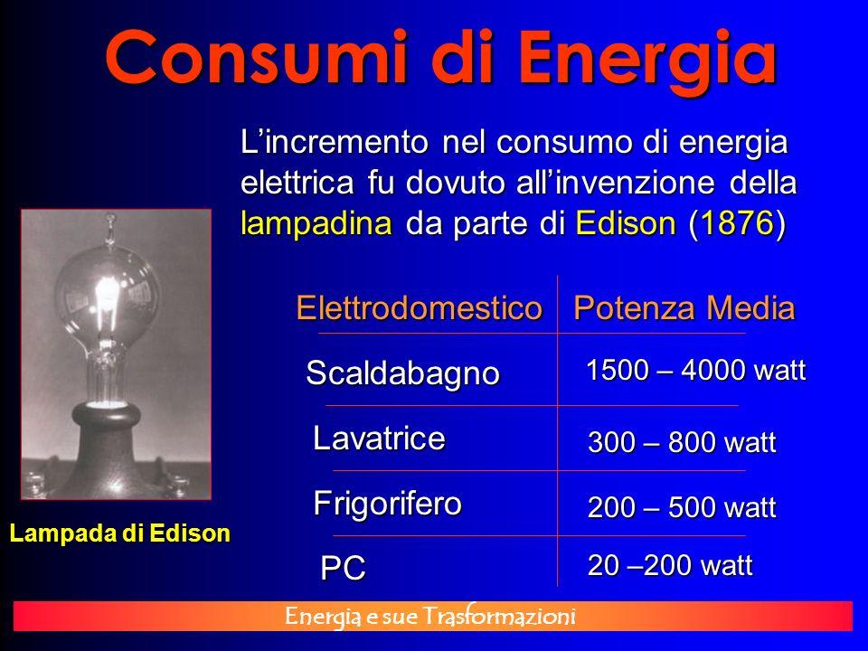 Energia e sue Trasformazioni Consumi di Energia Lincremento nel consumo di energia elettrica fu dovuto allinvenzione della lampadina da parte di Ediso