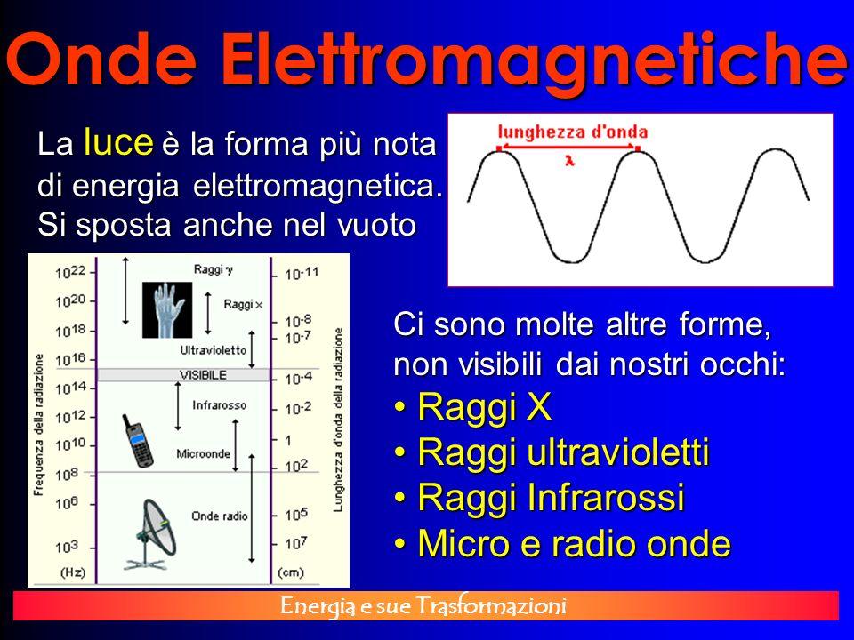 Energia e sue Trasformazioni Onde Elettromagnetiche La luce è la forma più nota di energia elettromagnetica. Si sposta anche nel vuoto Ci sono molte a