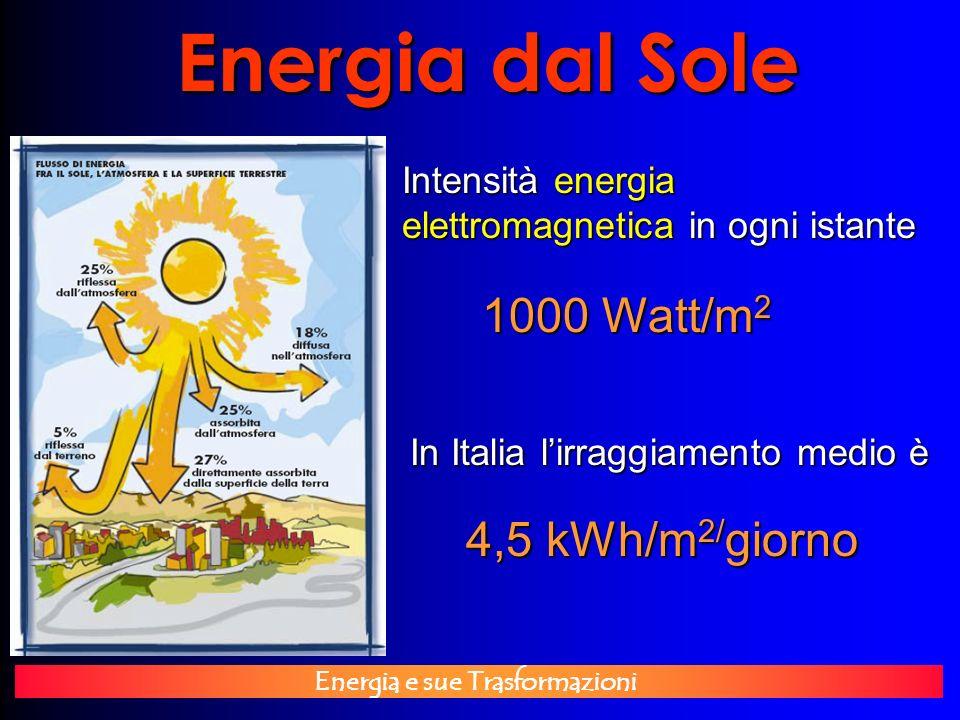 Energia e sue Trasformazioni Energia dal Sole Intensità energia elettromagnetica in ogni istante 1000 Watt/m 2 In Italia lirraggiamento medio è 4,5 kW