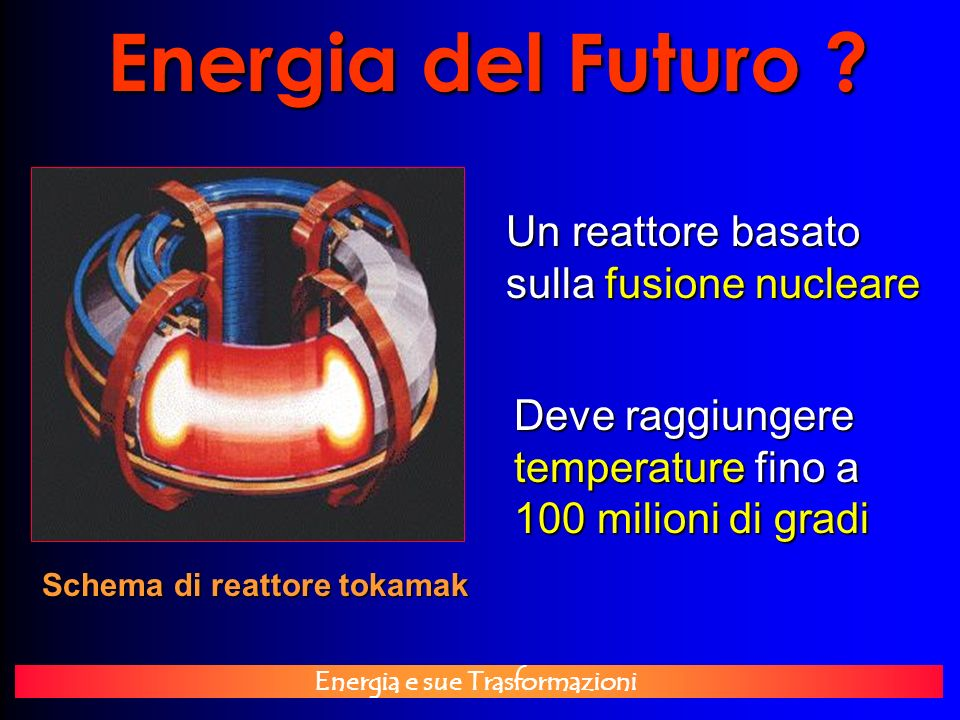 Energia e sue Trasformazioni Energia del Futuro ? Schema di reattore tokamak Un reattore basato sulla fusione nucleare Deve raggiungere temperature fi