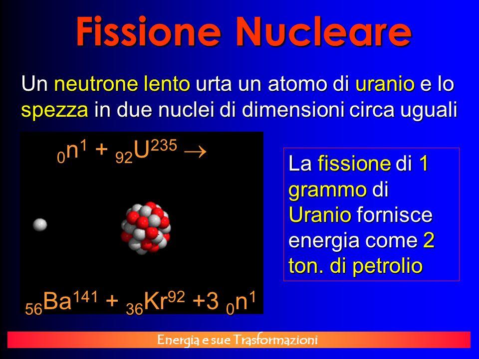 Energia e sue Trasformazioni Fissione Nucleare Un neutrone lento urta un atomo di uranio e lo spezza in due nuclei di dimensioni circa uguali 0 n 1 +