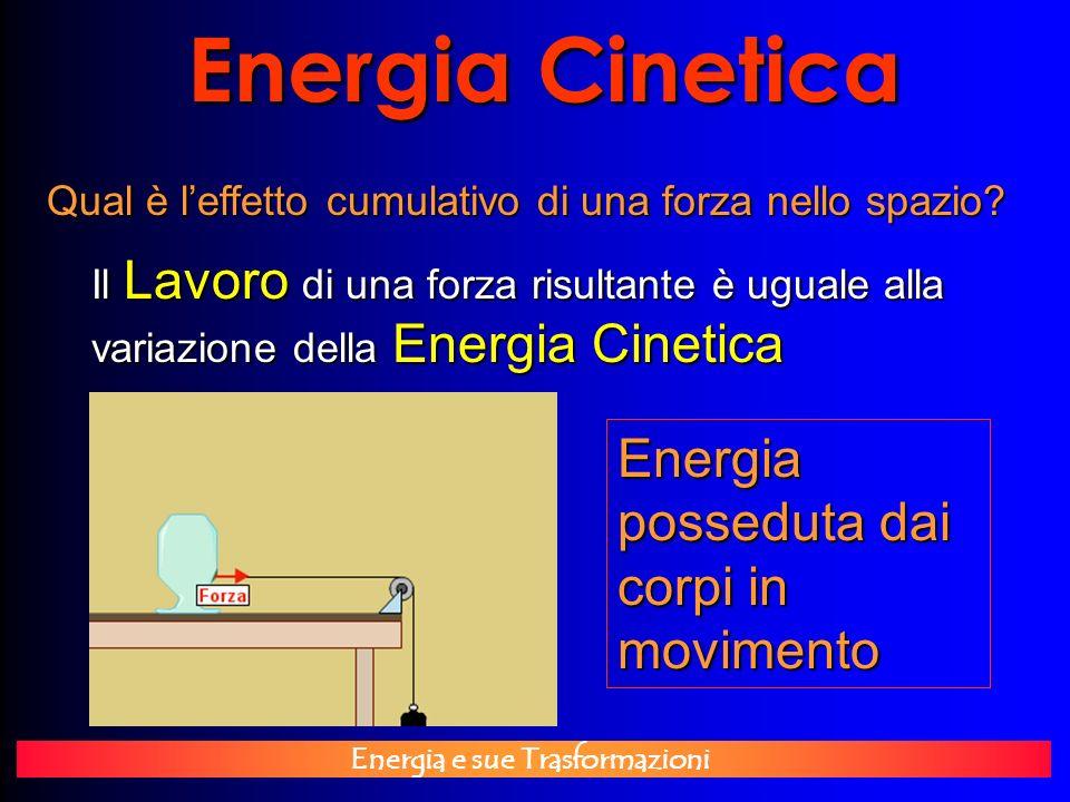 Energia e sue Trasformazioni Energia Cinetica Qual è leffetto cumulativo di una forza nello spazio? Il Lavoro di una forza risultante è uguale alla va