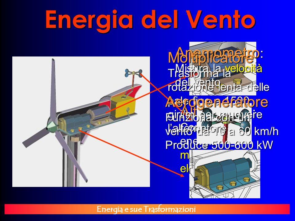 Energia e sue Trasformazioni Energia del Vento Alternatore : Converte energia meccanica in elettrica Anemometro : Misura la velocità del vento Moltipl