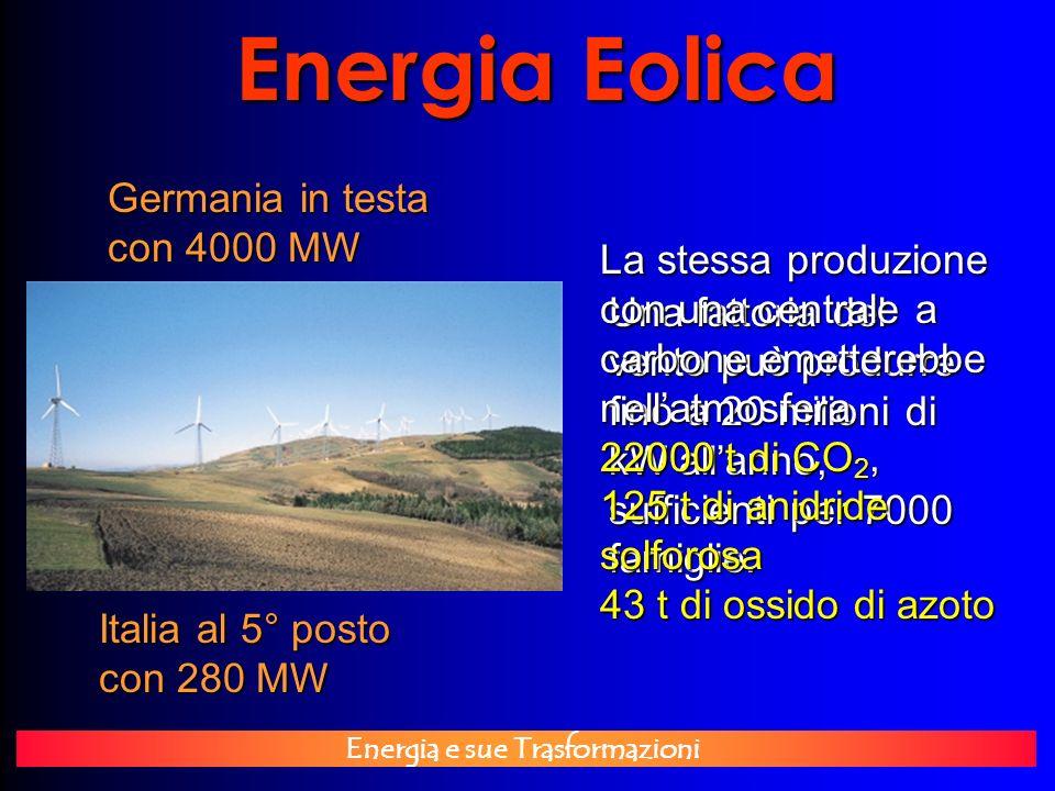Energia e sue Trasformazioni Energia Eolica Germania in testa con 4000 MW Italia al 5° posto con 280 MW Una fattoria del vento può produrre fino a 20