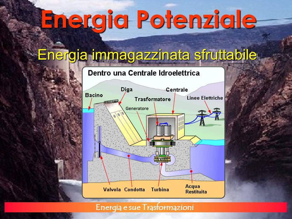 Energia e sue Trasformazioni Energia Potenziale Energia immagazzinata sfruttabile