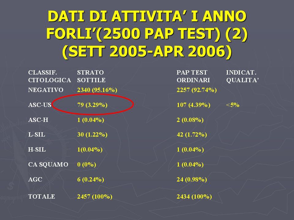 DATI DI ATTIVITA I ANNO FORLI(2500 PAP TEST) (2) (SETT 2005-APR 2006)
