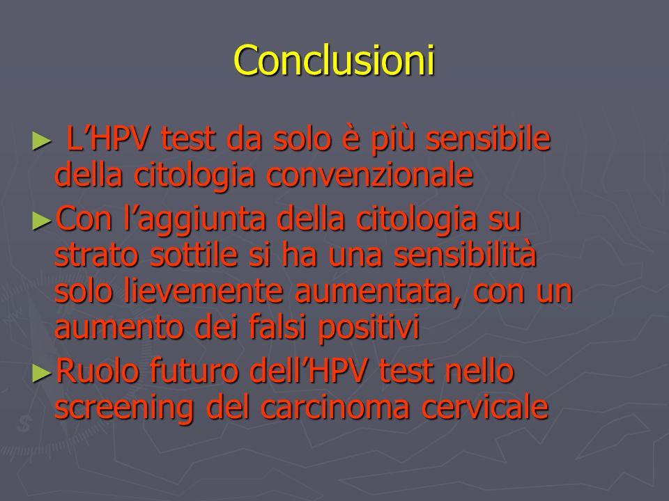 Conclusioni LHPV test da solo è più sensibile della citologia convenzionale LHPV test da solo è più sensibile della citologia convenzionale Con laggiu