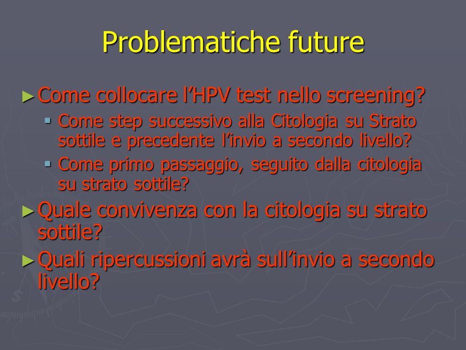 Problematiche future Come collocare lHPV test nello screening? Come collocare lHPV test nello screening? Come step successivo alla Citologia su Strato