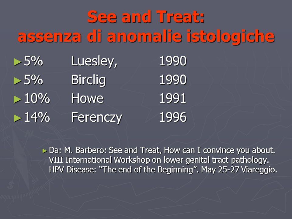 See and Treat: assenza di anomalie istologiche 5%Luesley, 1990 5%Luesley, 1990 5%Birclig1990 5%Birclig1990 10%Howe1991 10%Howe1991 14%Ferenczy1996 14%