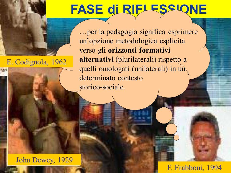 FASE di RIFLESSIONE …per la pedagogia significa esprimere unopzione metodologica esplicita verso gli orizzonti formativi alternativi (plurilaterali) r