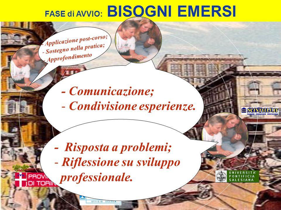 FASE di AVVIO: BISOGNI EMERSI - Comunicazione; - Condivisione esperienze. - Risposta a problemi; - Riflessione su sviluppo professionale. - Applicazio