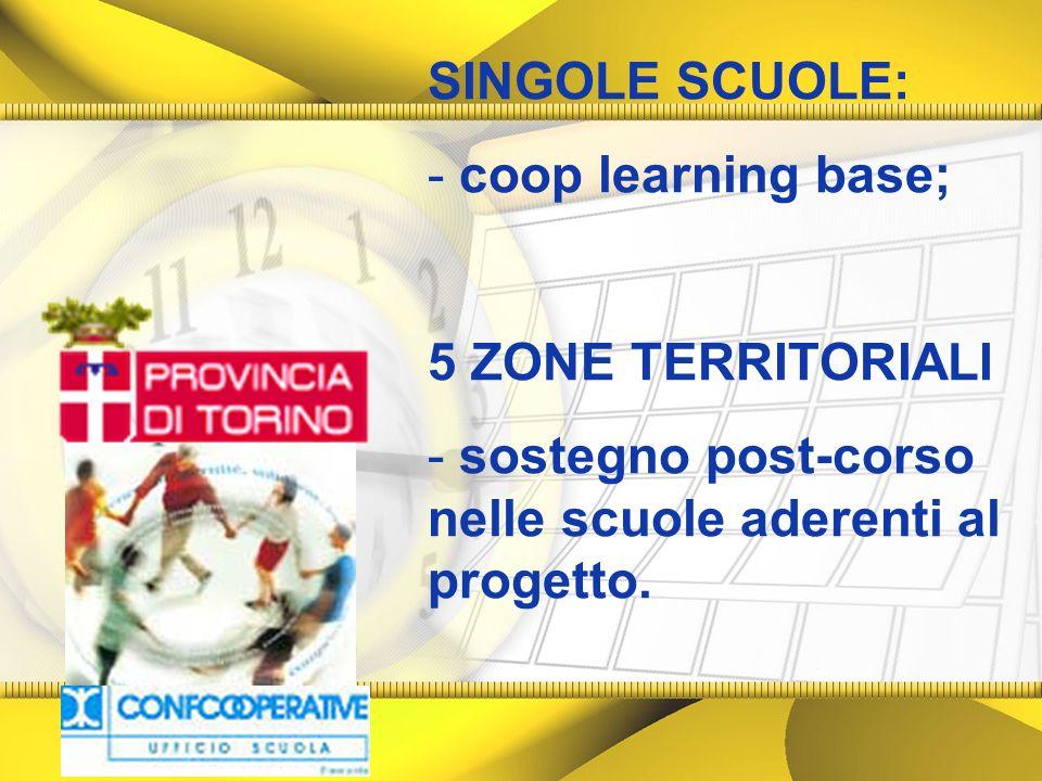 SINGOLE SCUOLE: - coop learning base; 5 ZONE TERRITORIALI - sostegno post-corso nelle scuole aderenti al progetto.