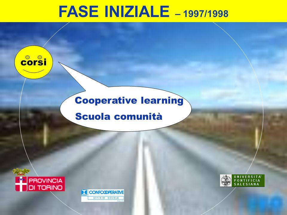 corsi FASE INIZIALE – 1997/1998 Cooperative learning Scuola comunità