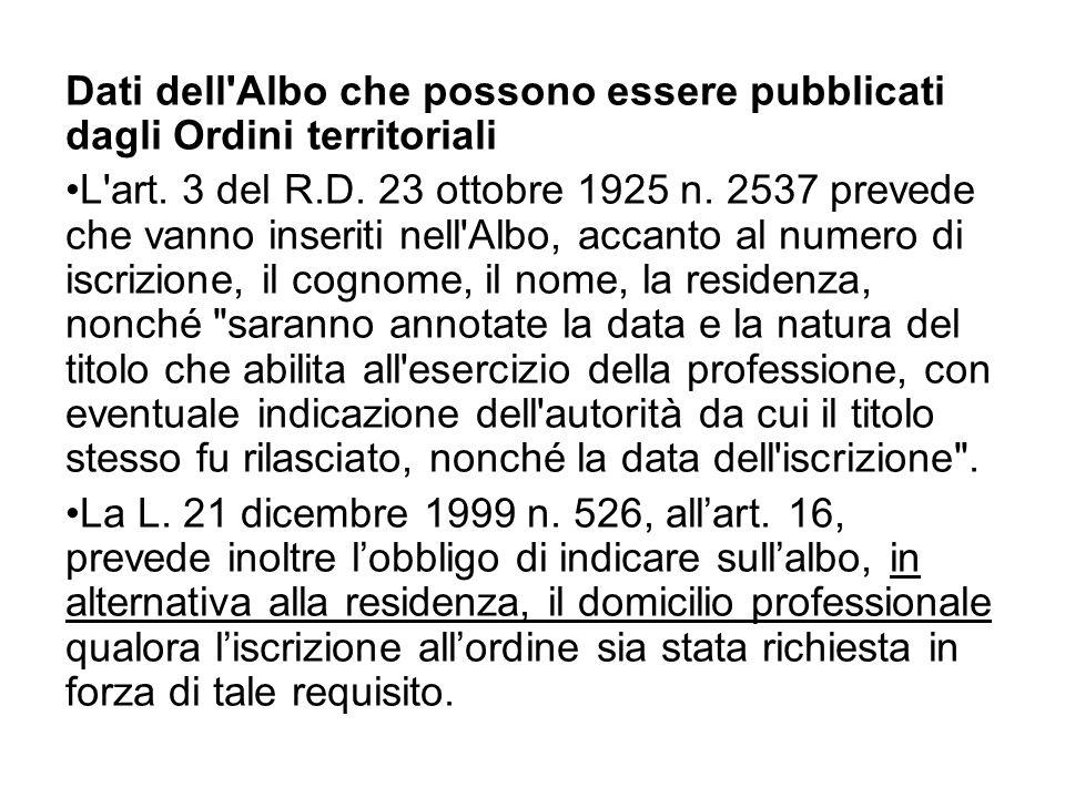 Dati dell'Albo che possono essere pubblicati dagli Ordini territoriali L'art. 3 del R.D. 23 ottobre 1925 n. 2537 prevede che vanno inseriti nell'Albo,