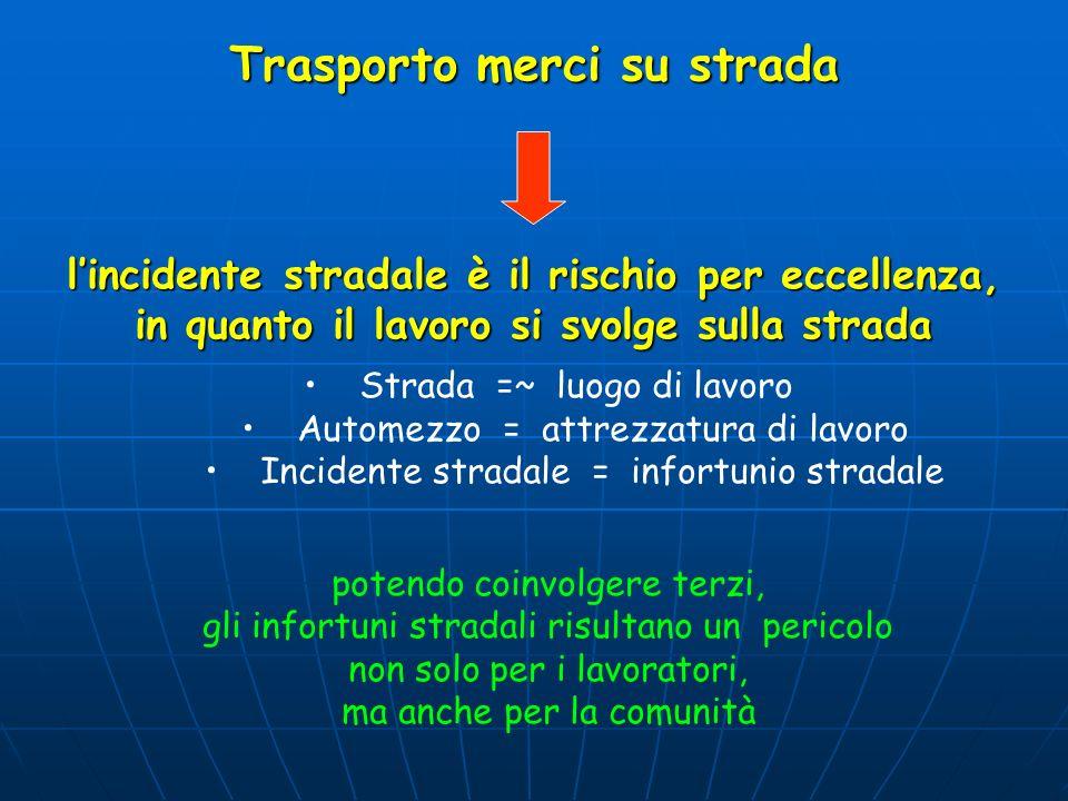 Trasporto merci su strada lincidente stradale è il rischio per eccellenza, in quanto il lavoro si svolge sulla strada Strada =~ luogo di lavoro Autome