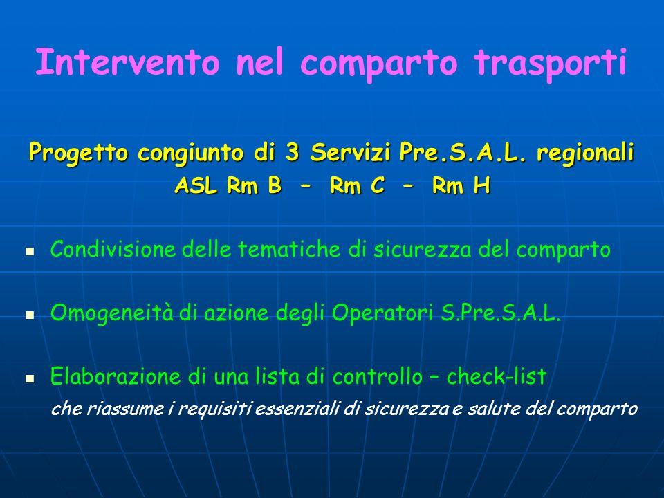 Intervento nel comparto trasporti Progetto congiunto di 3 Servizi Pre.S.A.L. regionali ASL Rm B – Rm C – Rm H Condivisione delle tematiche di sicurezz