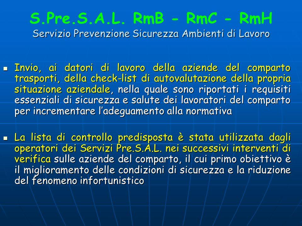 Servizio Prevenzione Sicurezza Ambienti di Lavoro S.Pre.S.A.L. RmB - RmC - RmH Servizio Prevenzione Sicurezza Ambienti di Lavoro Invio, ai datori di l